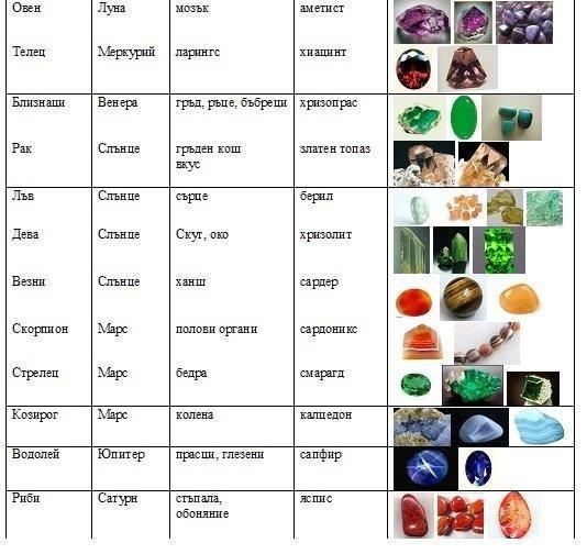 Скъпоценни камъни, качества